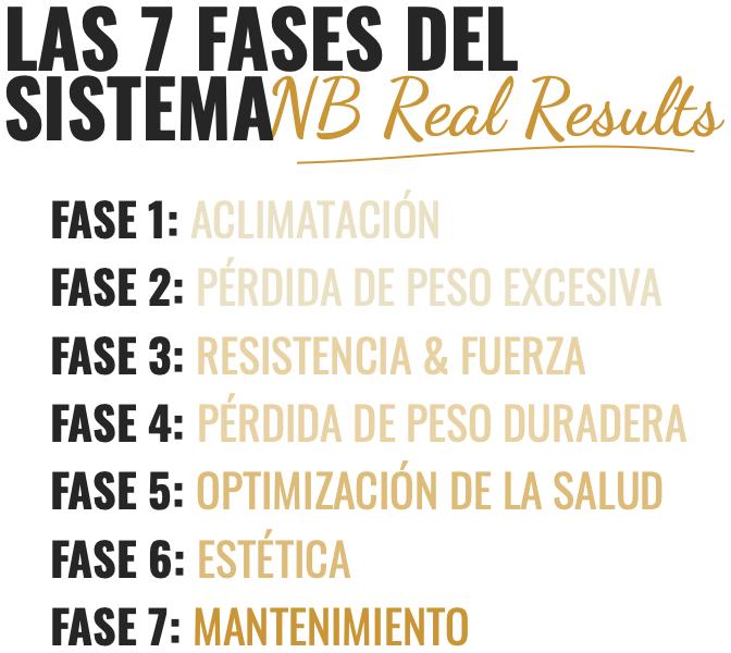 7 FASES NB RESULTS Sevilla